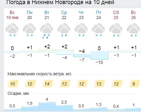 Image for Холодная и снежная погода придет в Нижний Новгород